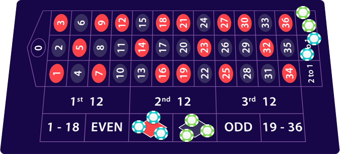 Roulette strategy that 68492
